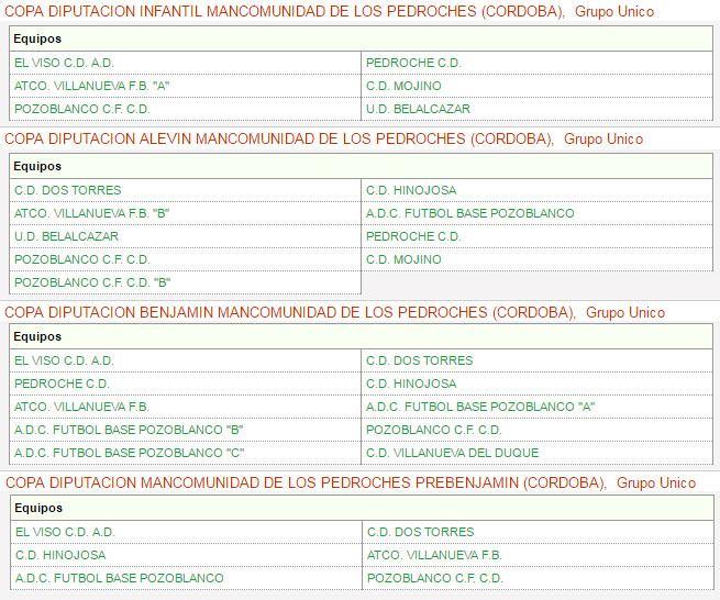 Copa Diputación Mancomunidad de Los Pedroches