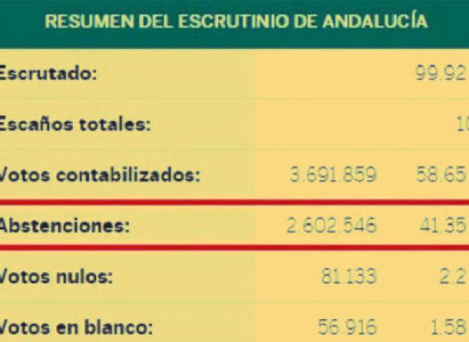 'Abstención electoral y Estado social', por Ángel B. Gómez Puerto