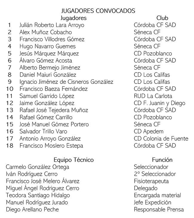 Rafa Gómez y Jesús Márquez convocados para el Campeonato de Andalucía de Selecciones Provinciales